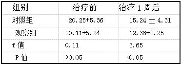 表2两组患者治疗前后APACHE II评分值比较(抽)