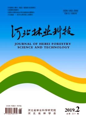 河北林业科技杂志