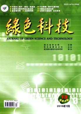 绿色科技杂志