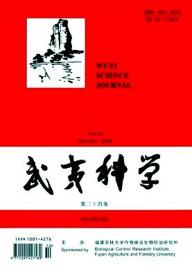 武夷科学杂志