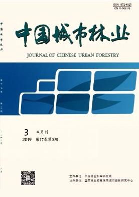 中国城市林业杂志